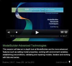 """محاضرة عن أستخدام """"موديل بيلدر"""" في النمذجة"""